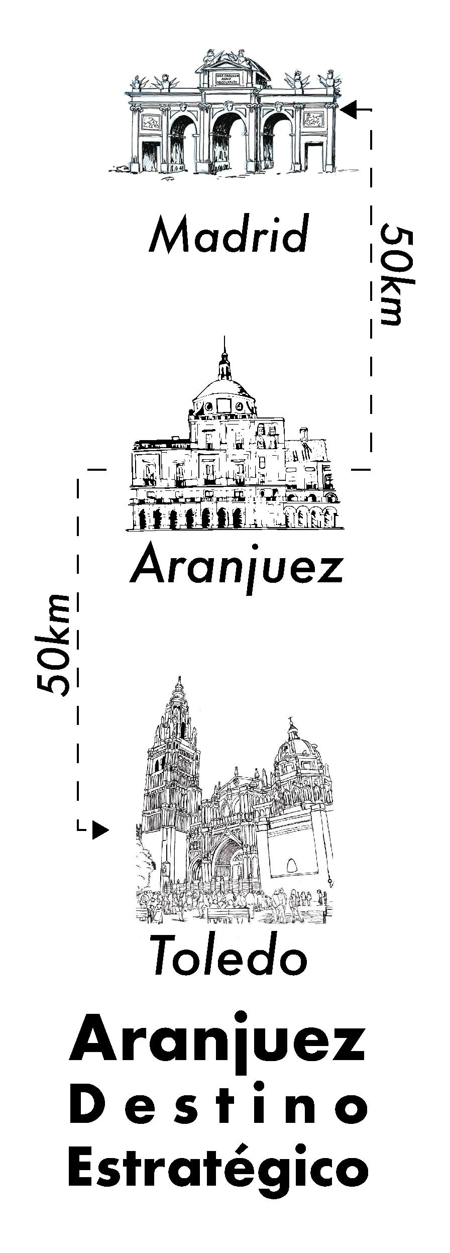 Aranjuez Madrid Toledo